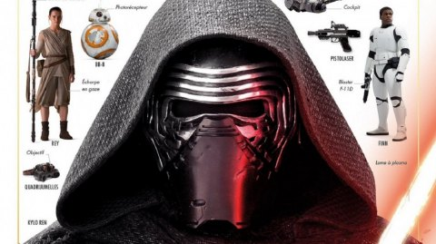 Review : L'Encyclopédie Illustrée de Star Wars : Le Réveil de la Force